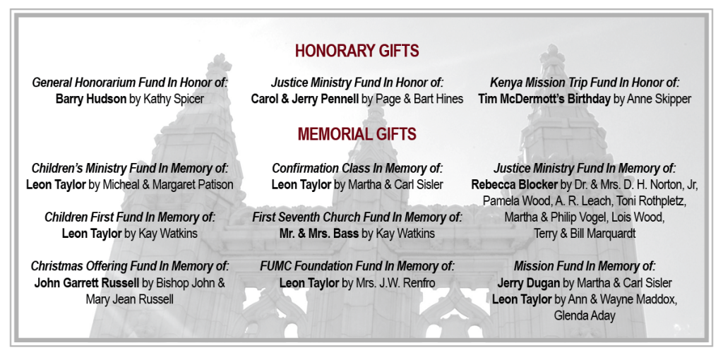 12.6.13 Gifts and Memorials